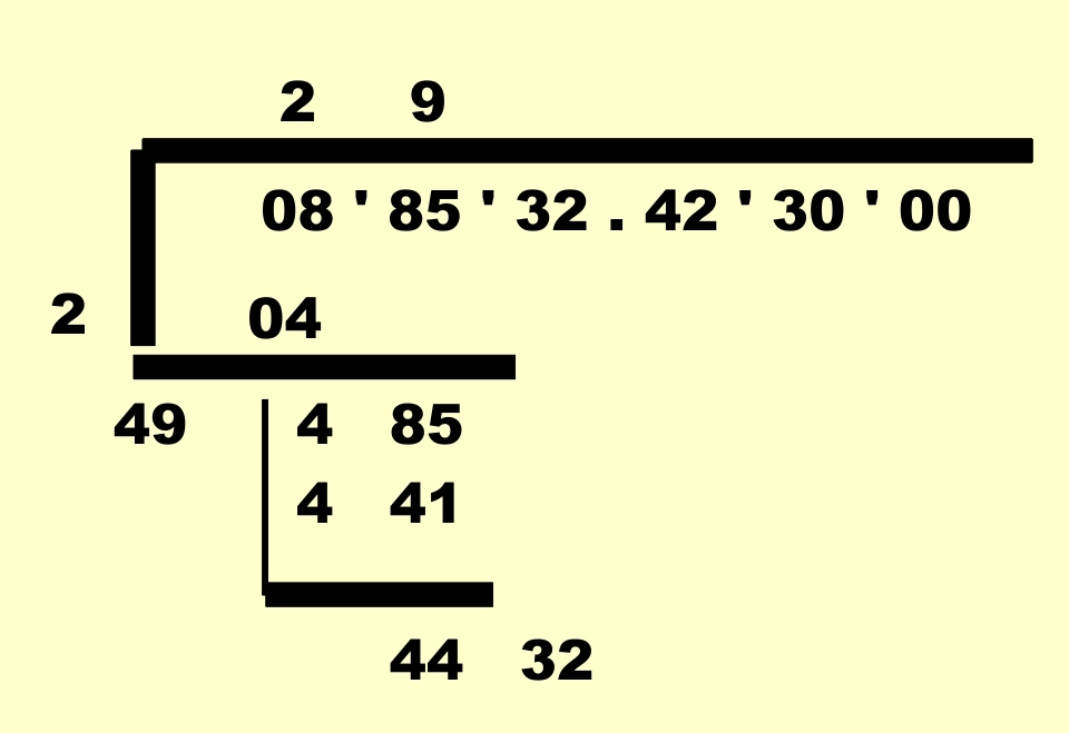 how to find square root of a number manually